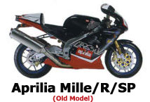 Aprilia RSV Mille/R/SP - Carbon Products